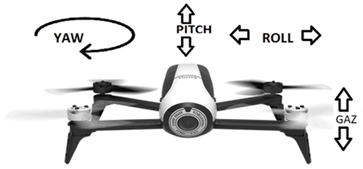 force drone